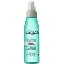 Volumetry Volumen Spray